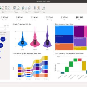 Microsoft Power bI software solutions